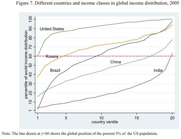 global_domestic_inequality