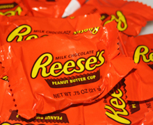 Should Government Restrict the Candy Supply?
